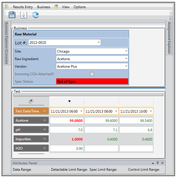 LabSoft LIMS Software statistics