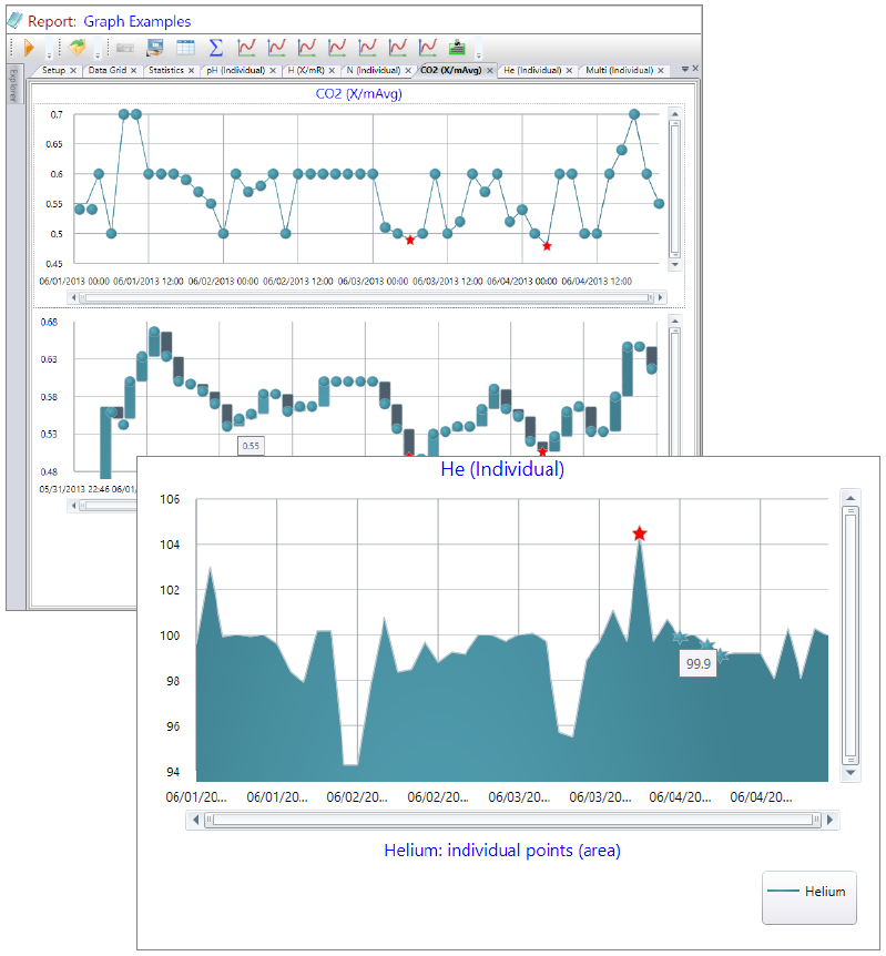 LabSoft LIMS Software Graphing - xBar Graph and Tape Graph