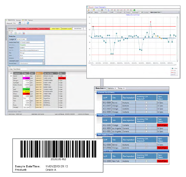 Labsoft Lims Software Features For Lab Management Industry